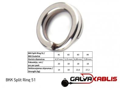 BKK Split Ring 51 v2